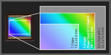 Expert-Cameras-03_tcm123-1134575